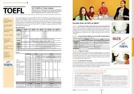 Các Khóa Học TOEFL Tại SMEAG - Philippines